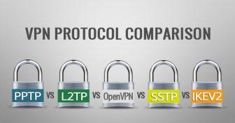 Srovnání VPN Protokolů: PPTP vs. L2TP vs. OpenVPN vs. SSTP vs. IKEv2